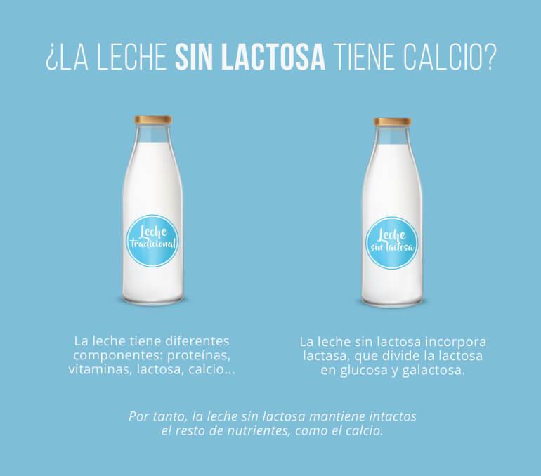 la-leche-sin-lactosa-tiene-calcio
